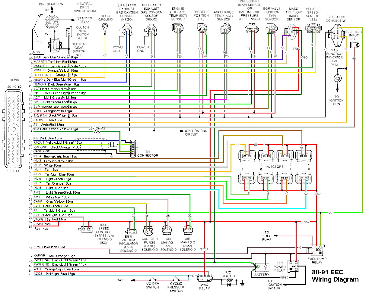 91 F150 Wiring Diagram Schematic Opinions About 1991 Ford F 150 Electrical Diagrams Carbed Message Board U2022 View Topic 88 Eec Rh Carbdford Com Camaro